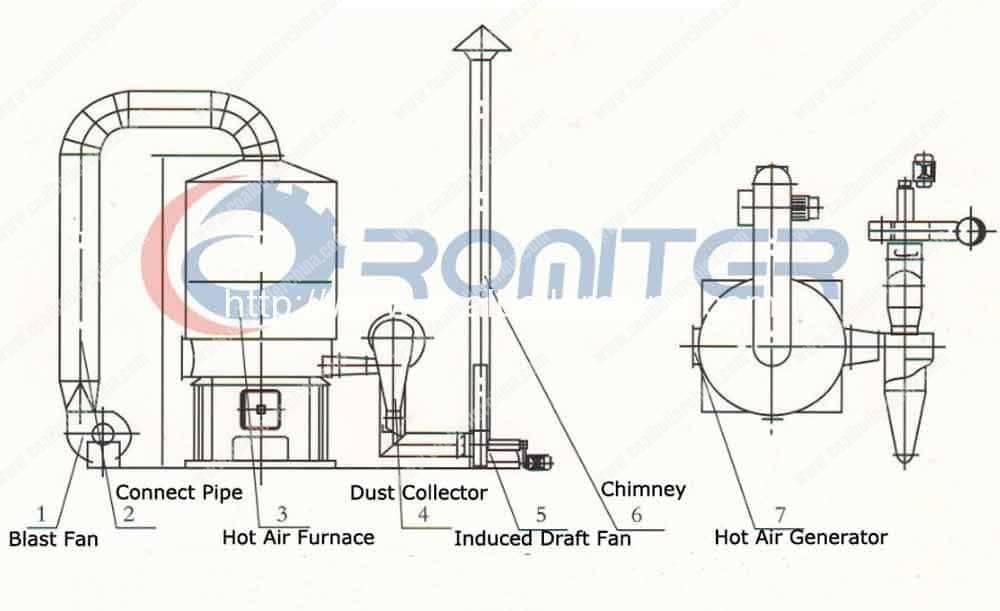 Vertical-Coal-Fired-Hot-Air-Boiler-Installtion